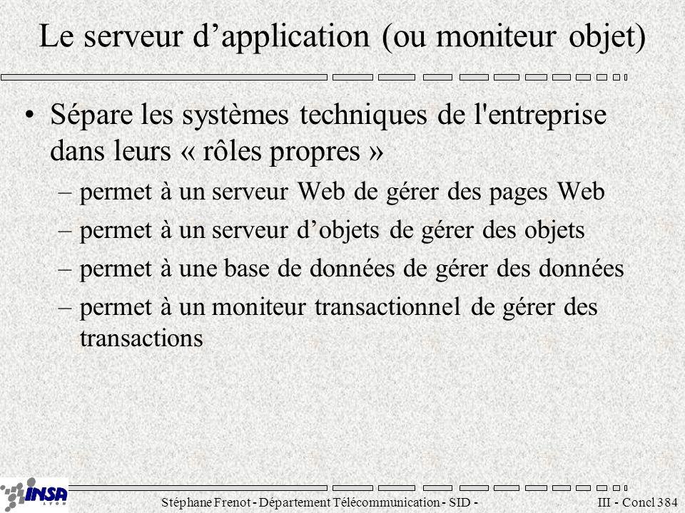 Stéphane Frenot - Département Télécommunication - SID - stephane.frenot@insa-lyon.fr III - Concl 384 Le serveur dapplication (ou moniteur objet) Sépar