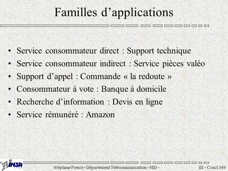 Stéphane Frenot - Département Télécommunication - SID - stephane.frenot@insa-lyon.fr III - Concl 389 Familles dapplications Service consommateur direc