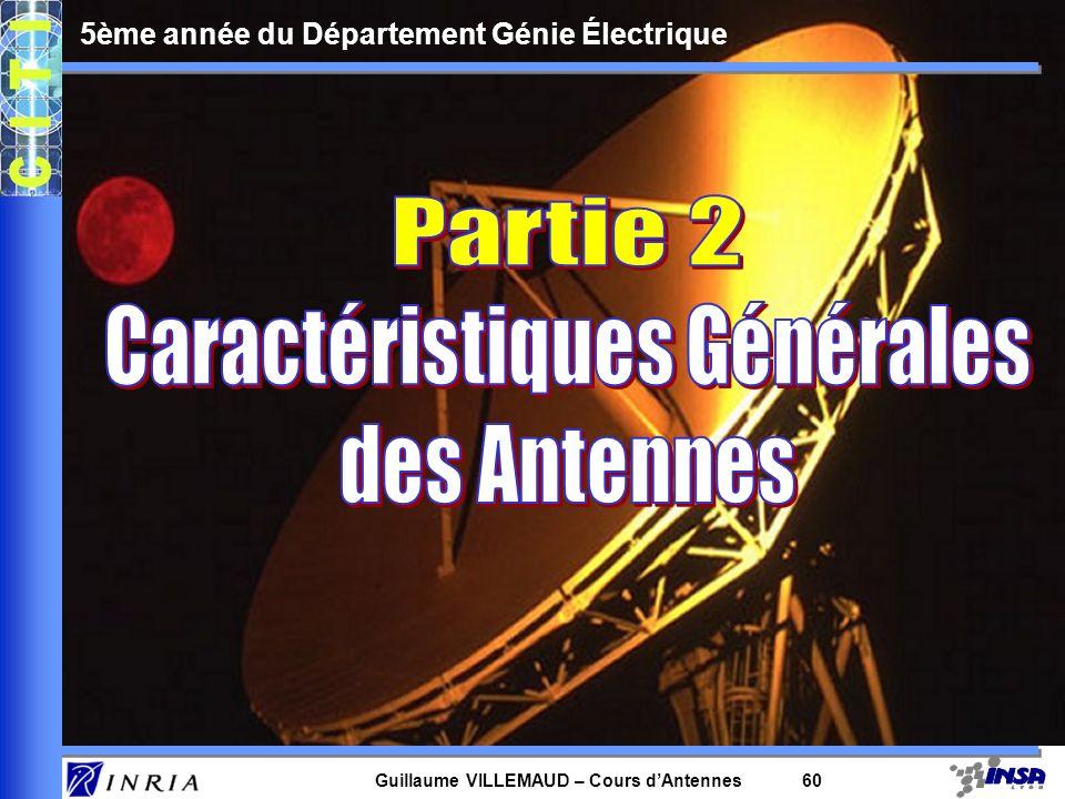 Guillaume VILLEMAUD – Cours dAntennes 60 5ème année du Département Génie Électrique