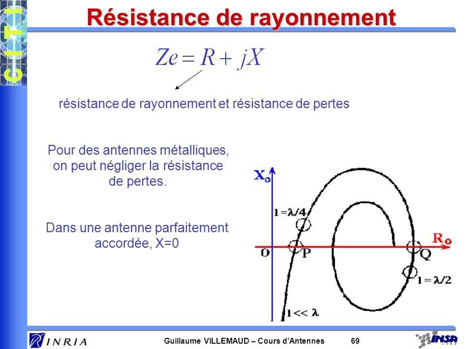 Guillaume VILLEMAUD – Cours dAntennes 69 Résistance de rayonnement résistance de rayonnement et résistance de pertes Pour des antennes métalliques, on
