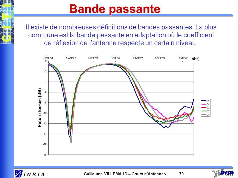 Guillaume VILLEMAUD – Cours dAntennes 70 Bande passante Il existe de nombreuses définitions de bandes passantes. La plus commune est la bande passante