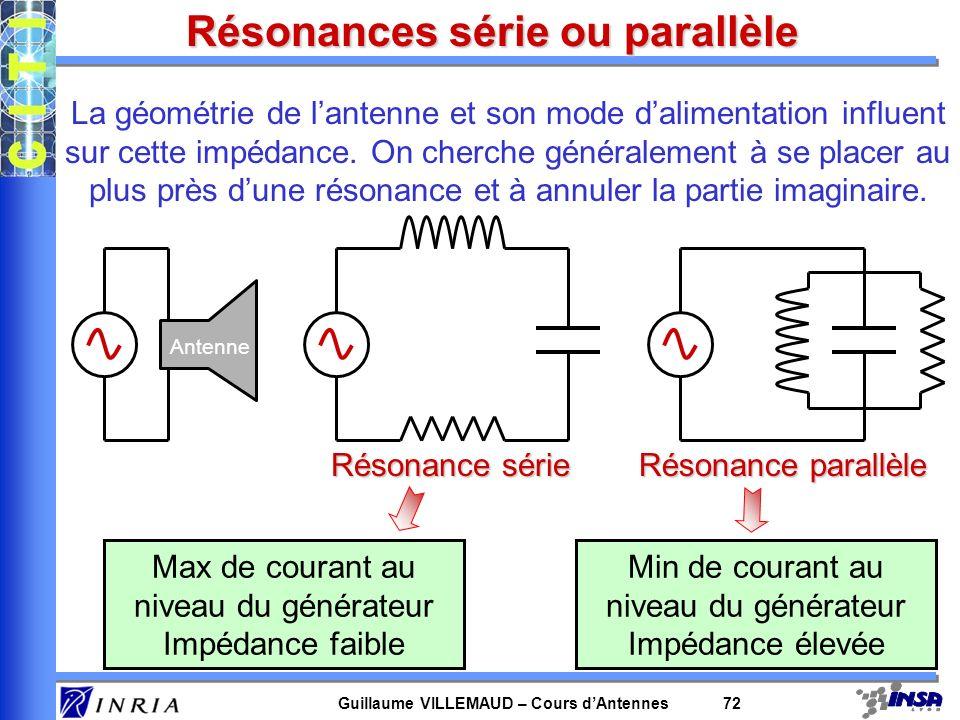 Guillaume VILLEMAUD – Cours dAntennes 72 Résonances série ou parallèle La géométrie de lantenne et son mode dalimentation influent sur cette impédance