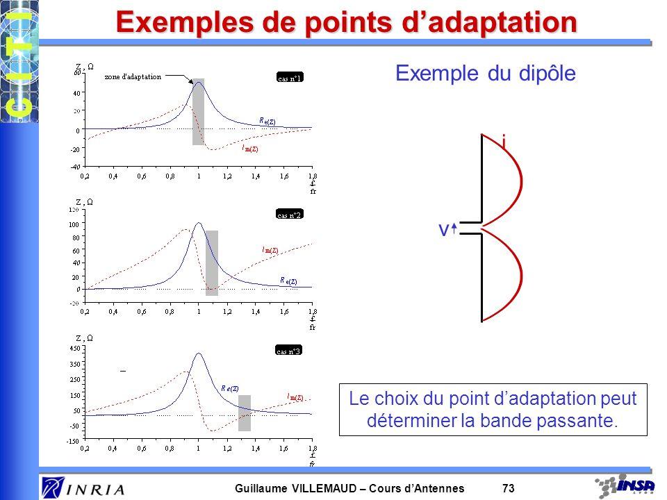 Guillaume VILLEMAUD – Cours dAntennes 73 Exemples de points dadaptation Exemple du dipôle v i Le choix du point dadaptation peut déterminer la bande p