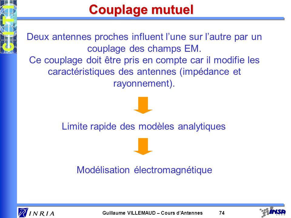 Guillaume VILLEMAUD – Cours dAntennes 74 Couplage mutuel Deux antennes proches influent lune sur lautre par un couplage des champs EM. Ce couplage doi