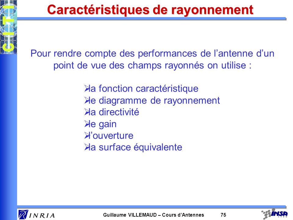 Guillaume VILLEMAUD – Cours dAntennes 75 Caractéristiques de rayonnement Pour rendre compte des performances de lantenne dun point de vue des champs r