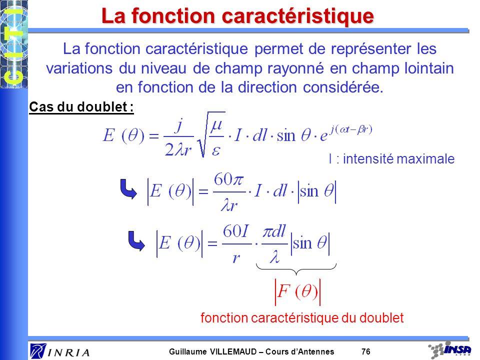 Guillaume VILLEMAUD – Cours dAntennes 76 La fonction caractéristique La fonction caractéristique permet de représenter les variations du niveau de cha