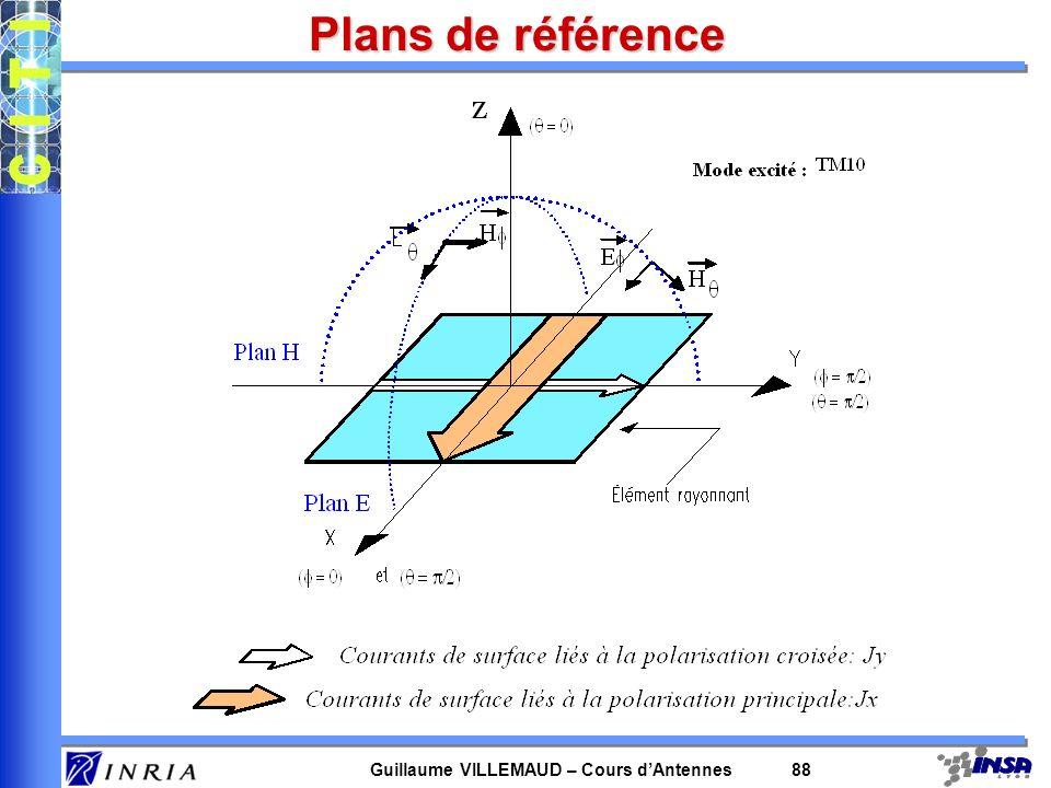Guillaume VILLEMAUD – Cours dAntennes 88 Plans de référence