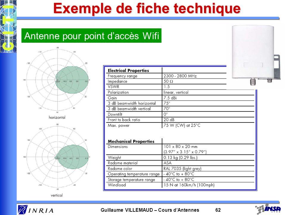 Guillaume VILLEMAUD – Cours dAntennes 62 Exemple de fiche technique Antenne pour point daccès Wifi
