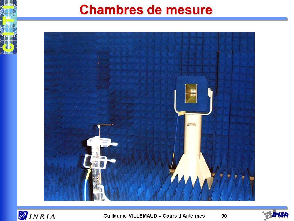 Guillaume VILLEMAUD – Cours dAntennes 90 Chambres de mesure