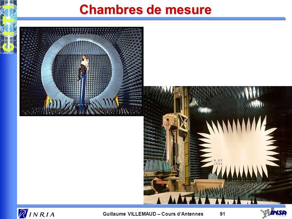 Guillaume VILLEMAUD – Cours dAntennes 91 Chambres de mesure