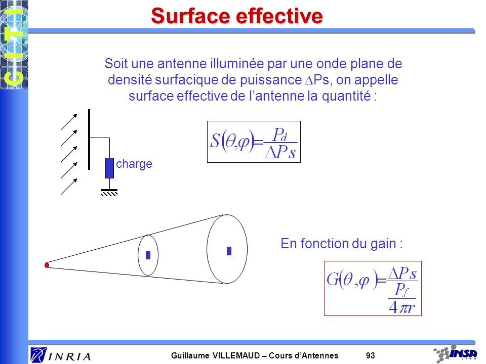 Guillaume VILLEMAUD – Cours dAntennes 93 Surface effective Soit une antenne illuminée par une onde plane de densité surfacique de puissance Ps, on app