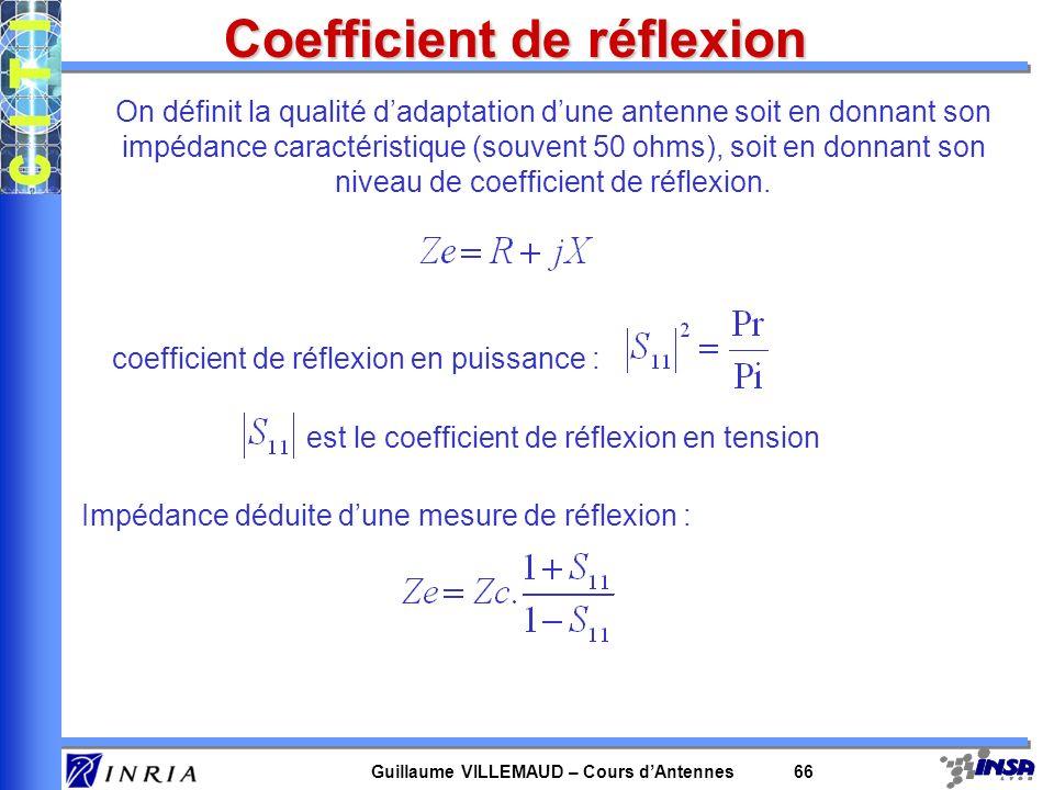 Guillaume VILLEMAUD – Cours dAntennes 66 Coefficient de réflexion On définit la qualité dadaptation dune antenne soit en donnant son impédance caracté