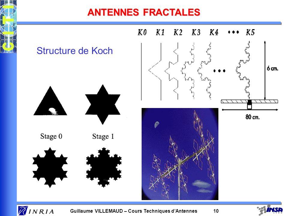 Guillaume VILLEMAUD – Cours Techniques dAntennes 10 ANTENNES FRACTALES Structure de Koch