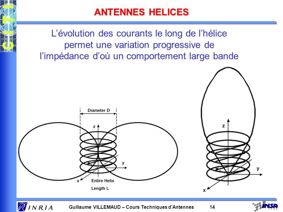 Guillaume VILLEMAUD – Cours Techniques dAntennes 14 ANTENNES HELICES Lévolution des courants le long de lhélice permet une variation progressive de li
