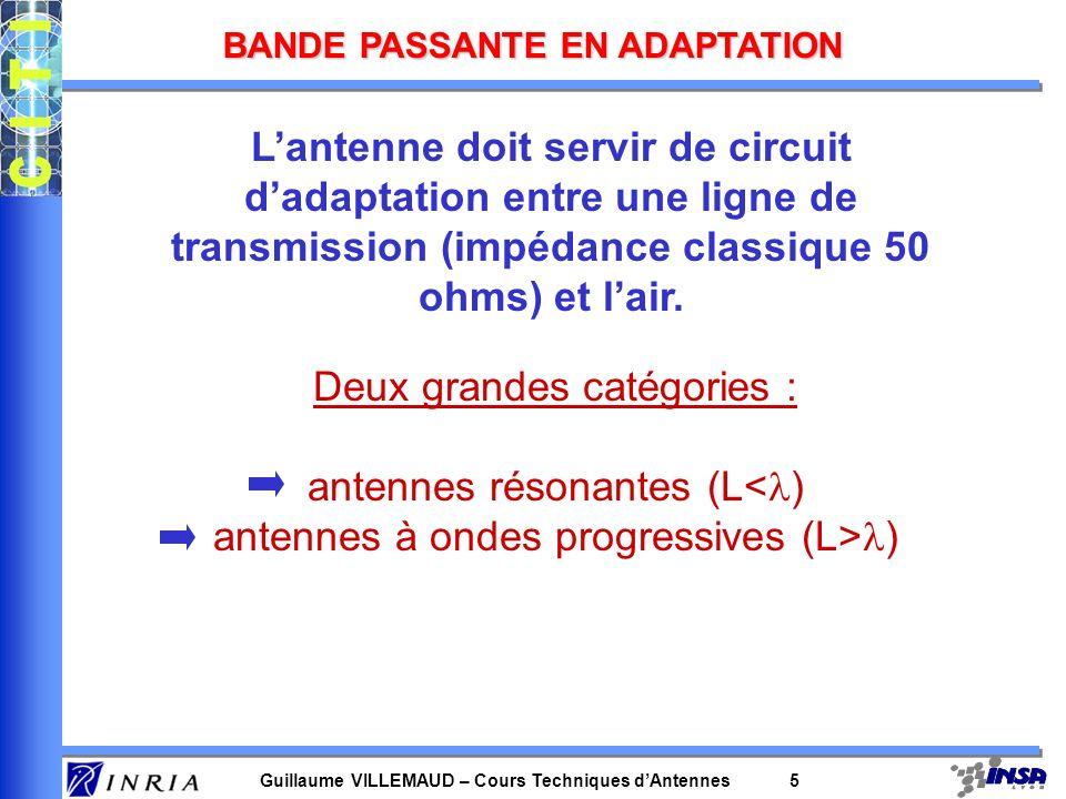 Guillaume VILLEMAUD – Cours Techniques dAntennes 5 BANDE PASSANTE EN ADAPTATION Lantenne doit servir de circuit dadaptation entre une ligne de transmi
