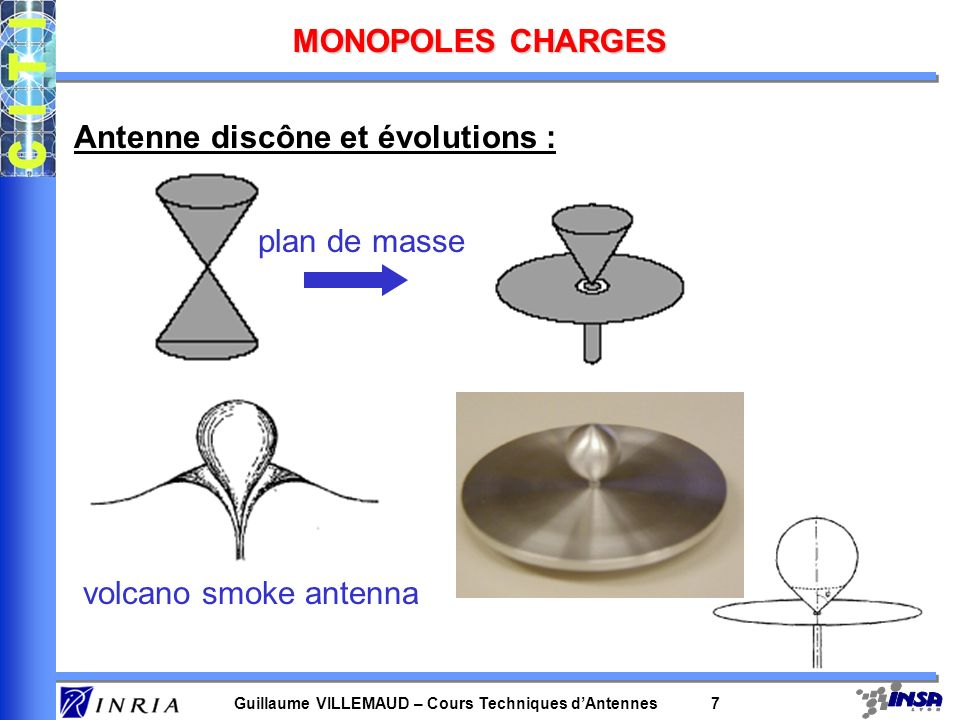 Guillaume VILLEMAUD – Cours Techniques dAntennes 7 MONOPOLES CHARGES volcano smoke antenna Antenne discône et évolutions : plan de masse