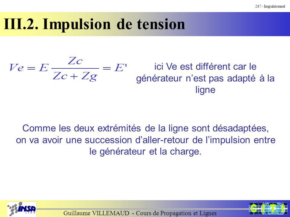 Guillaume VILLEMAUD - Cours de Propagation et Lignes 267- Impulsionnel III.2. Impulsion de tension ici Ve est différent car le générateur nest pas ada