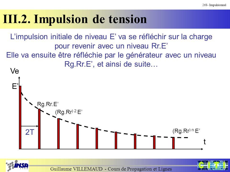 Guillaume VILLEMAUD - Cours de Propagation et Lignes 268- Impulsionnel III.2. Impulsion de tension Limpulsion initiale de niveau E va se réfléchir sur