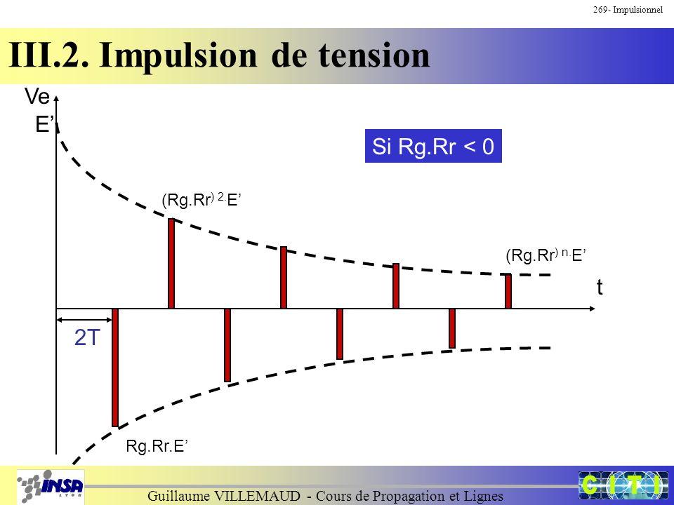 Guillaume VILLEMAUD - Cours de Propagation et Lignes 269- Impulsionnel III.2. Impulsion de tension t E Ve 2T (Rg.Rr ) 2. E Rg.Rr.E (Rg.Rr ) n. E Si Rg
