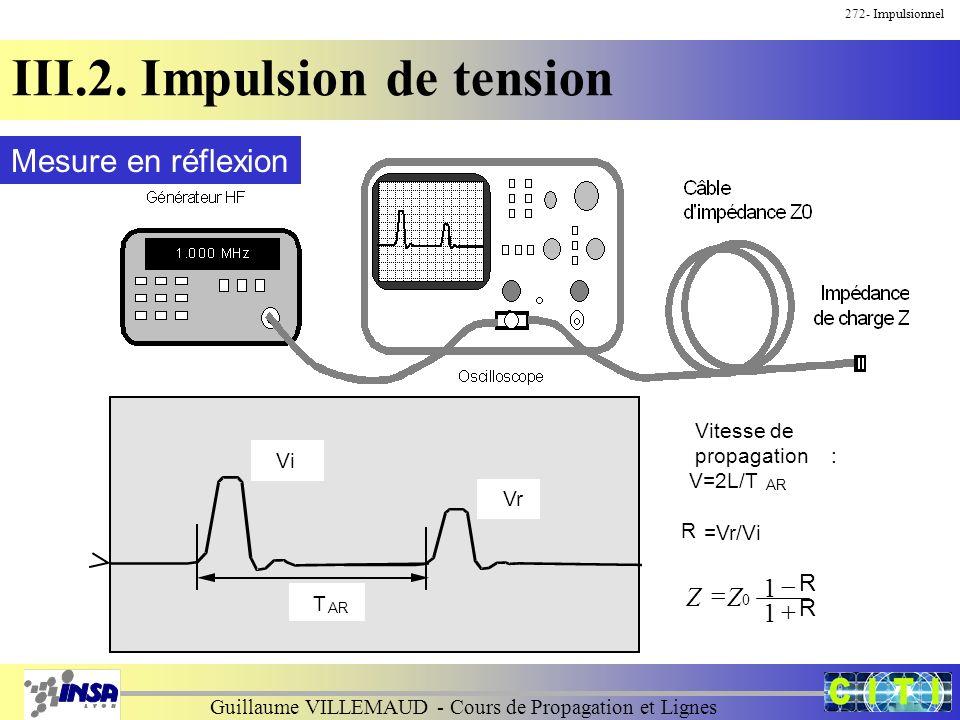 Guillaume VILLEMAUD - Cours de Propagation et Lignes 272- Impulsionnel III.2. Impulsion de tension T AR Vi Vr Vitesse de propagation : V=2L/T AR R =Vr