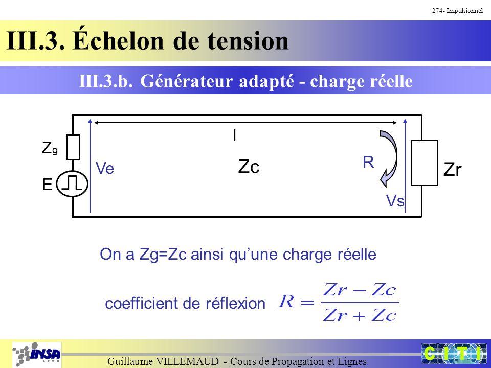 Guillaume VILLEMAUD - Cours de Propagation et Lignes 274- Impulsionnel III.3. Échelon de tension III.3.b. Générateur adapté - charge réelle Zr ZgZg E