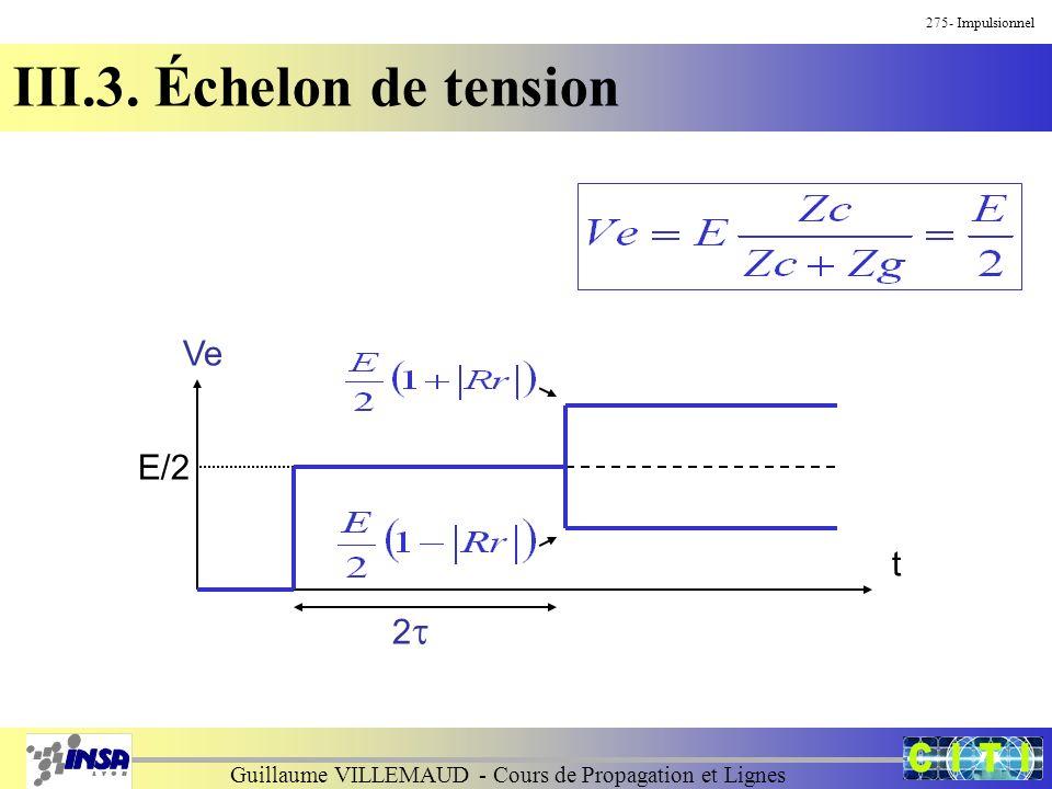 Guillaume VILLEMAUD - Cours de Propagation et Lignes 275- Impulsionnel III.3. Échelon de tension t E/2 Ve 2