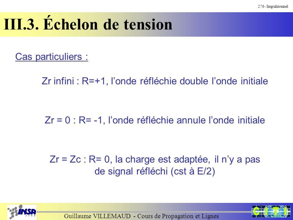 Guillaume VILLEMAUD - Cours de Propagation et Lignes 276- Impulsionnel III.3. Échelon de tension Cas particuliers : Zr infini : R=+1, londe réfléchie