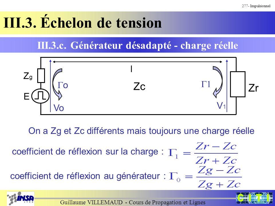 Guillaume VILLEMAUD - Cours de Propagation et Lignes 277- Impulsionnel III.3. Échelon de tension III.3.c. Générateur désadapté - charge réelle Zr ZgZg