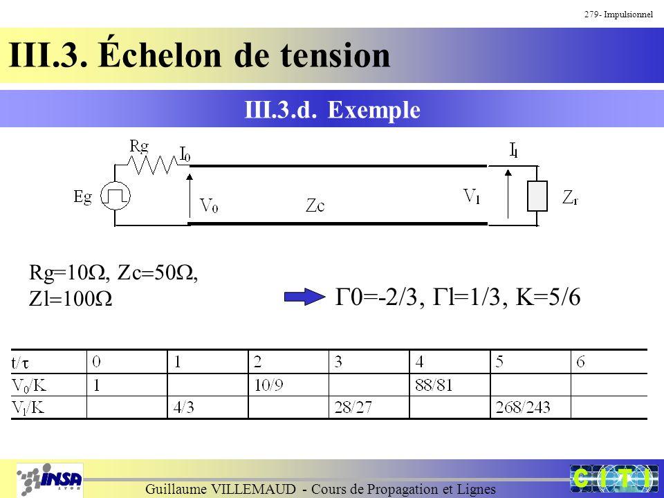 Guillaume VILLEMAUD - Cours de Propagation et Lignes Rg=10 c l 0=-2/3, l=1/3, K=5/6 279- Impulsionnel III.3.d. Exemple III.3. Échelon de tension