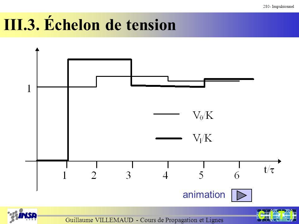 Guillaume VILLEMAUD - Cours de Propagation et Lignes 280- Impulsionnel III.3. Échelon de tension animation