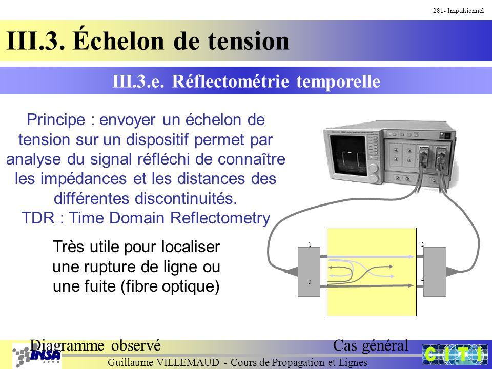 Guillaume VILLEMAUD - Cours de Propagation et Lignes Diagramme observéCas général 1 3 2 4 281- Impulsionnel III.3.e. Réflectométrie temporelle III.3.