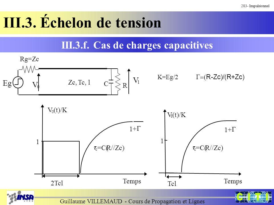 Guillaume VILLEMAUD - Cours de Propagation et Lignes V 0 (t)/K 1 1+ c =C(R//Zc) Temps 2Tcl V l (t)/K 1 1+ c =C(R//Zc) Temps Tcl Zc,Tc, l C R Rg=Zc V 0