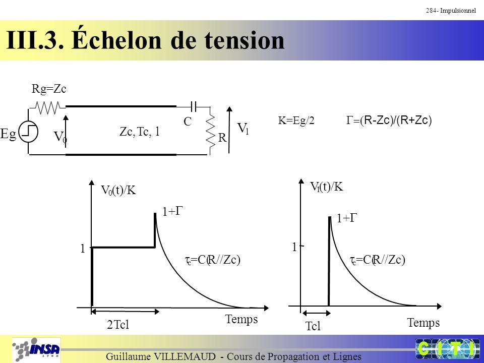 Guillaume VILLEMAUD - Cours de Propagation et Lignes V 0 (t)/K 1 1+ c =C(R//Zc) Temps 2Tcl Zc,Tc, l C R Rg=Zc V 0 V l Eg V l (t)/K 1 1+ c =C(R//Zc) Te