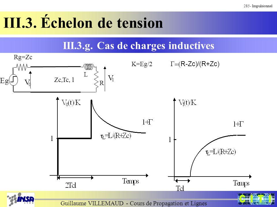 Guillaume VILLEMAUD - Cours de Propagation et Lignes K=Eg/2 R-Zc)/(R+Zc) Zc,Tc, l L R Rg=Zc V 0 V l Eg 285- Impulsionnel III.3. Échelon de tension III