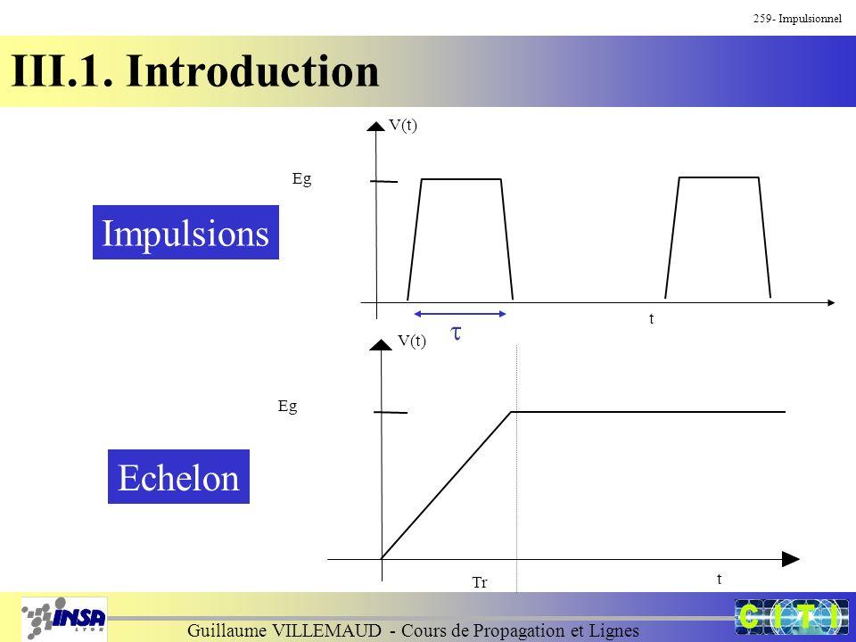 Guillaume VILLEMAUD - Cours de Propagation et Lignes 259- Impulsionnel III.1. Introduction Tr t Eg V(t) t Eg V(t) Impulsions Echelon