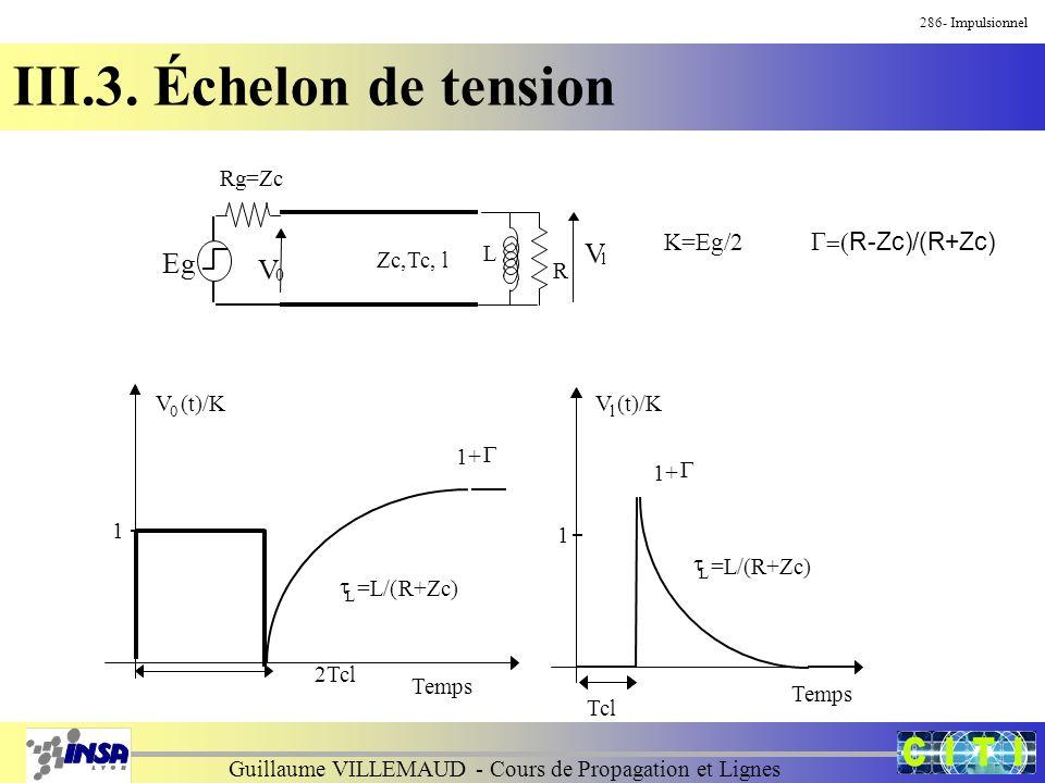 Guillaume VILLEMAUD - Cours de Propagation et Lignes 2Tcl Zc,Tc, l L R Rg=Zc V 0 V l Eg V 0 (t)/K 1 1+ L =L/(R+Zc) Temps V l (t)/K 1 1+ L =L/(R+Zc) Te
