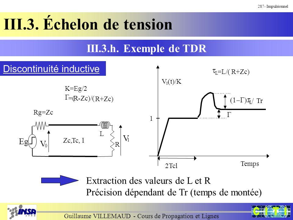 Guillaume VILLEMAUD - Cours de Propagation et Lignes K=Eg/2 =(R-Zc)/( R+Zc) Zc,Tc, l L R Rg=Zc V 0 V l Eg V 0 (t)/K 1 L /Tr Temps 2Tcl L =L/(R+Zc) Dis