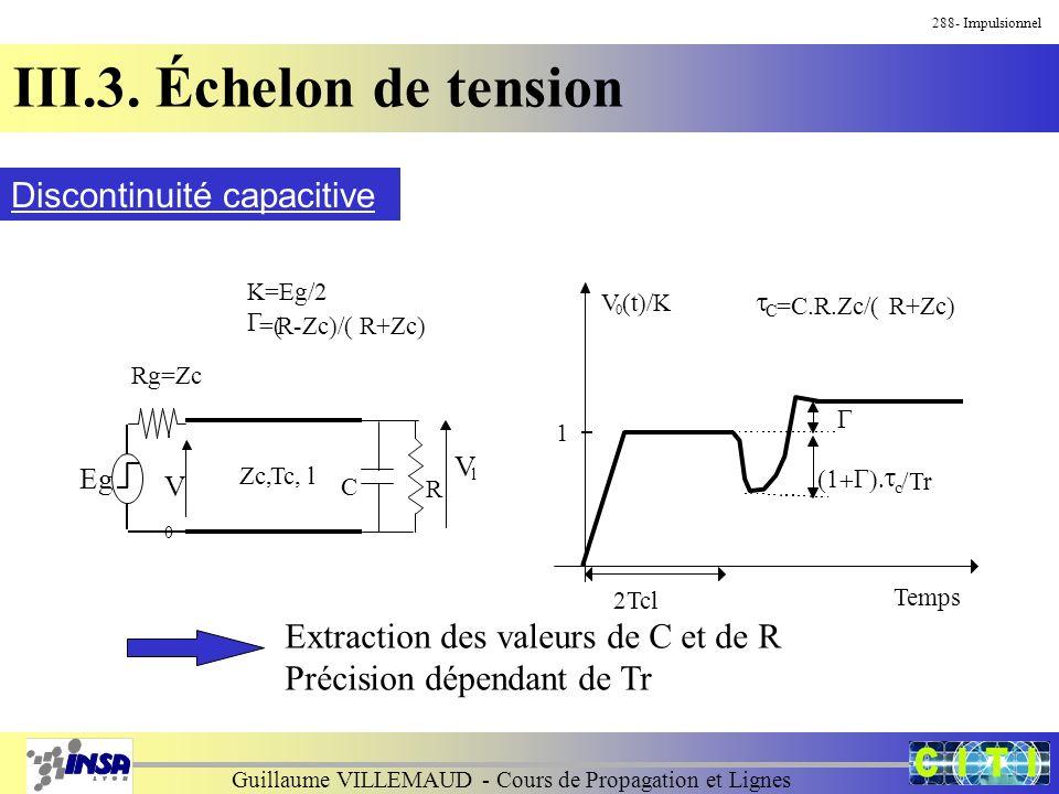 Guillaume VILLEMAUD - Cours de Propagation et Lignes K=Eg/2 =(R-Zc)/(R+Zc) V 0 (t)/K 1 c /Tr Temps 2Tcl Zc,Tc, l C R Rg=Zc V 0 V l Eg C =C.R.Zc/(R+Zc)