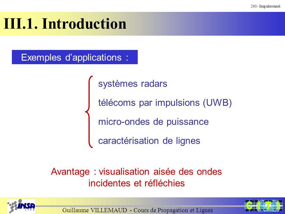 Guillaume VILLEMAUD - Cours de Propagation et Lignes 260- Impulsionnel III.1. Introduction Exemples dapplications : systèmes radars télécoms par impul