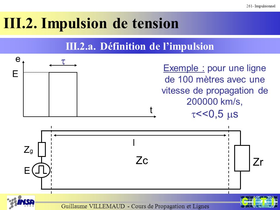 Guillaume VILLEMAUD - Cours de Propagation et Lignes 261- Impulsionnel III.2. Impulsion de tension III.2.a. Définition de limpulsion e t E Zr ZgZg E Z