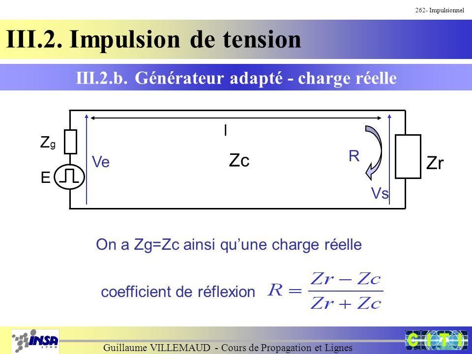 Guillaume VILLEMAUD - Cours de Propagation et Lignes 262- Impulsionnel III.2. Impulsion de tension III.2.b. Générateur adapté - charge réelle Zr ZgZg