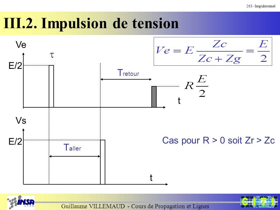 Guillaume VILLEMAUD - Cours de Propagation et Lignes t E/2 263- Impulsionnel III.2. Impulsion de tension Ve t E/2 Vs T aller T retour Cas pour R > 0 s