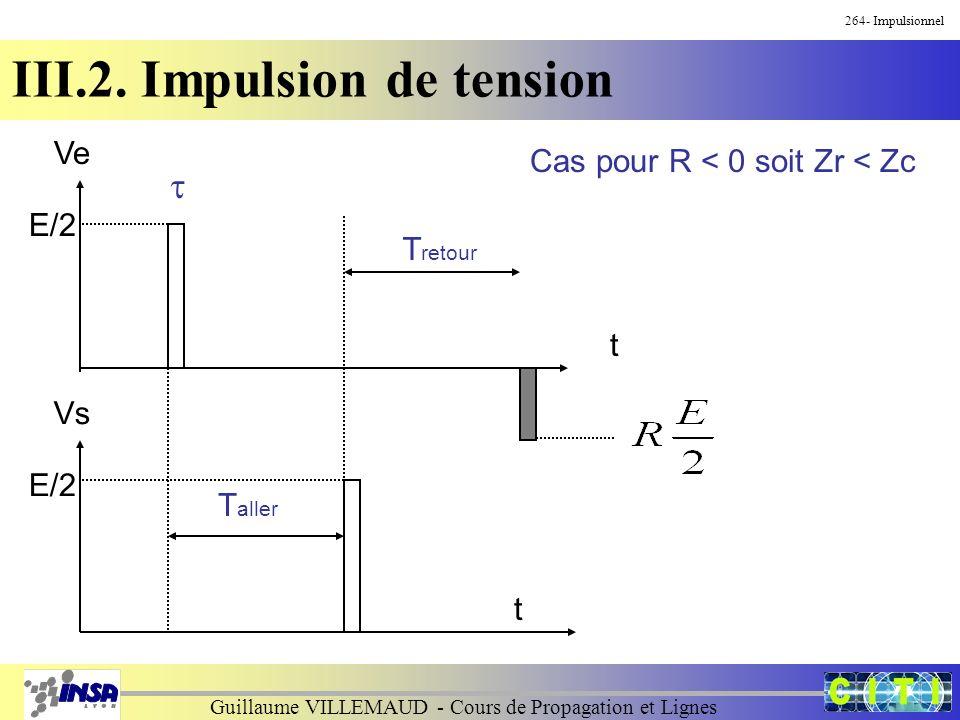 Guillaume VILLEMAUD - Cours de Propagation et Lignes t E/2 264- Impulsionnel III.2. Impulsion de tension Ve t E/2 Vs T aller T retour Cas pour R < 0 s
