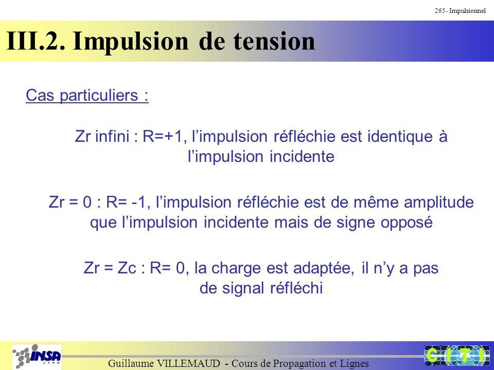 Guillaume VILLEMAUD - Cours de Propagation et Lignes 265- Impulsionnel III.2. Impulsion de tension Cas particuliers : Zr infini : R=+1, limpulsion réf