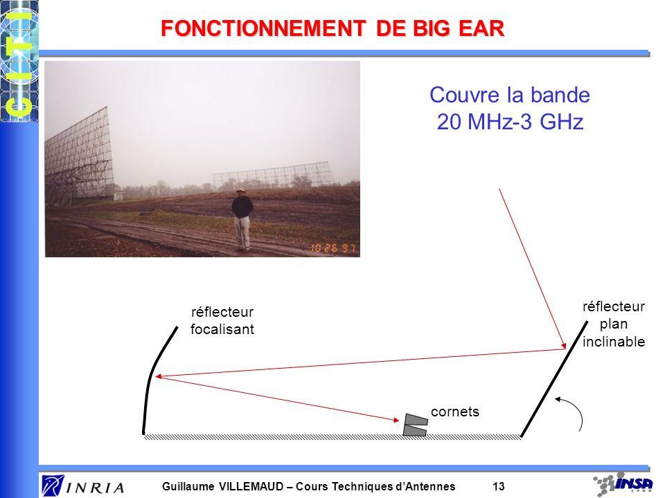 Guillaume VILLEMAUD – Cours Techniques dAntennes 13 FONCTIONNEMENT DE BIG EAR Couvre la bande 20 MHz-3 GHz réflecteur plan inclinable réflecteur focal
