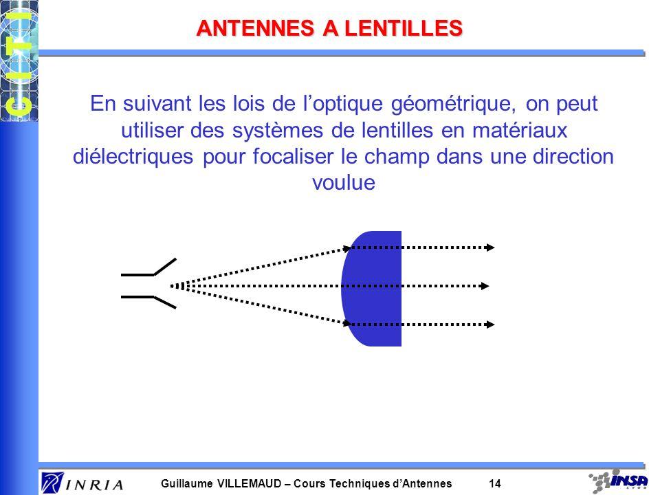 Guillaume VILLEMAUD – Cours Techniques dAntennes 14 ANTENNES A LENTILLES En suivant les lois de loptique géométrique, on peut utiliser des systèmes de