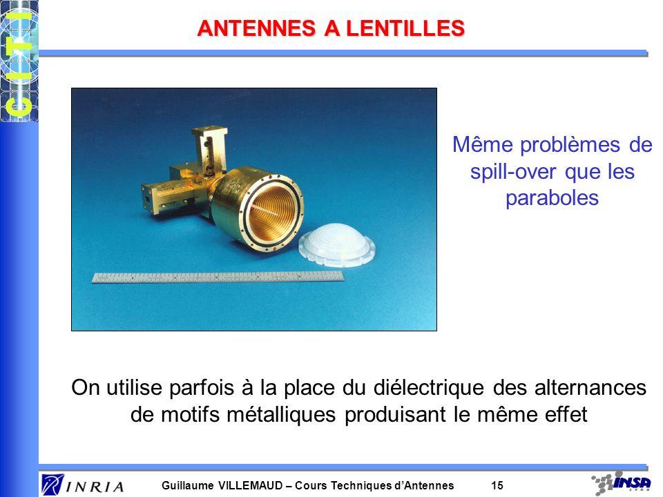 Guillaume VILLEMAUD – Cours Techniques dAntennes 15 ANTENNES A LENTILLES On utilise parfois à la place du diélectrique des alternances de motifs métal