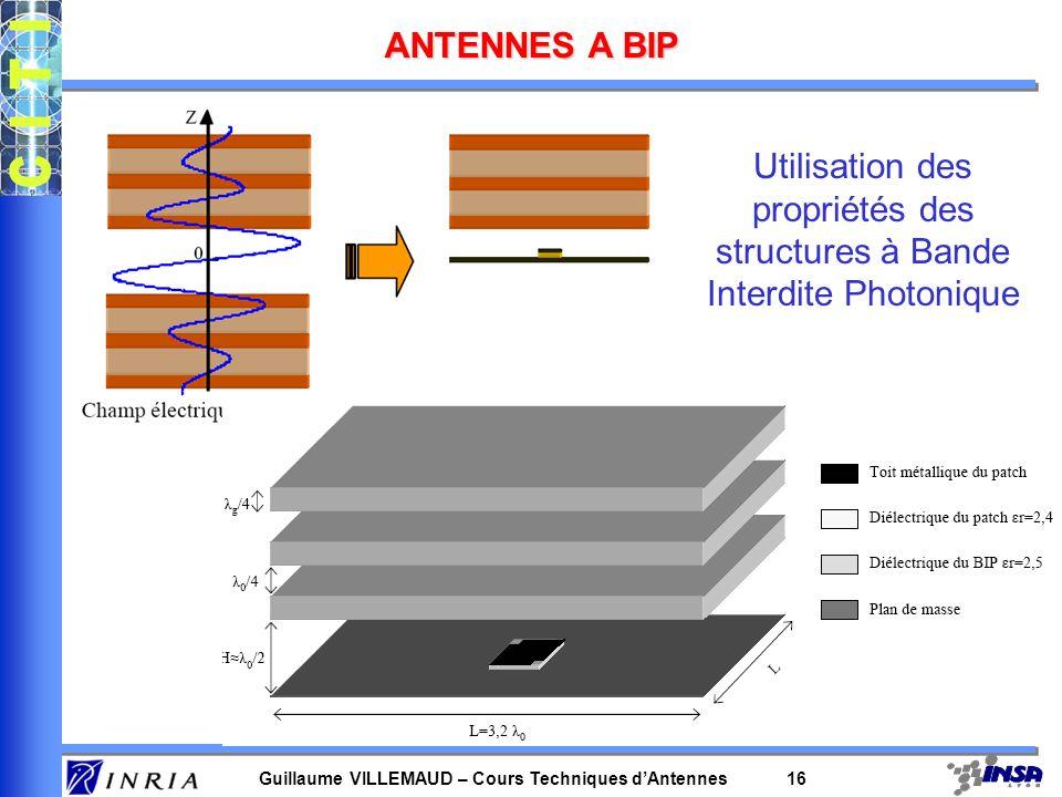 Guillaume VILLEMAUD – Cours Techniques dAntennes 16 ANTENNES A BIP Utilisation des propriétés des structures à Bande Interdite Photonique