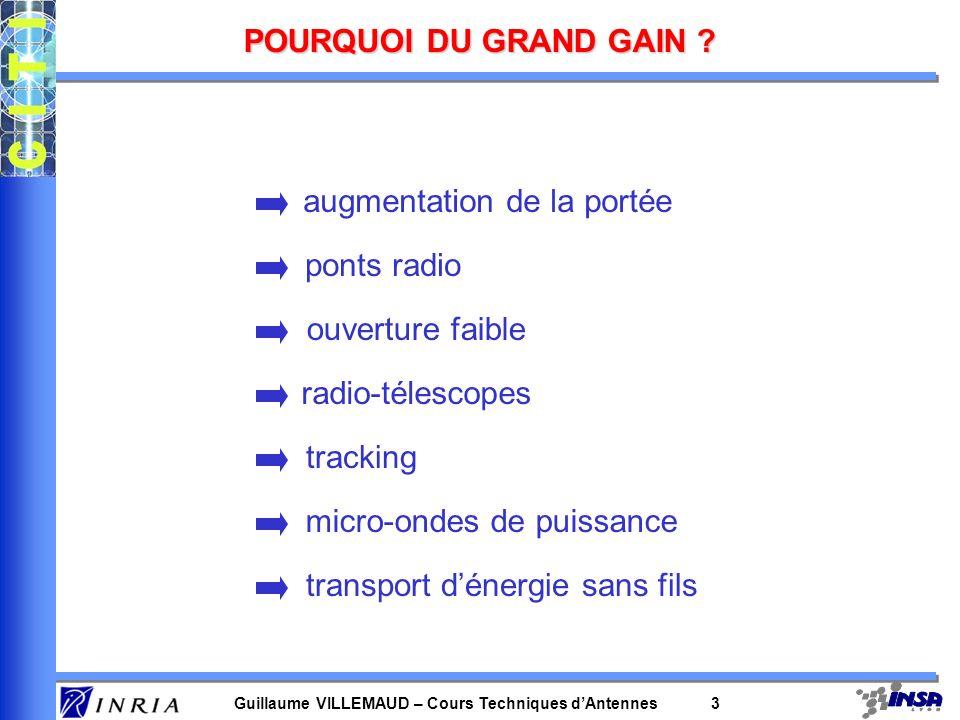 Guillaume VILLEMAUD – Cours Techniques dAntennes 3 POURQUOI DU GRAND GAIN ? augmentation de la portée ponts radio ouverture faible radio-télescopes tr