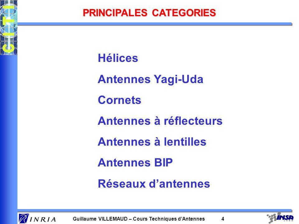 Guillaume VILLEMAUD – Cours Techniques dAntennes 4 PRINCIPALES CATEGORIES Hélices Antennes Yagi-Uda Cornets Antennes à réflecteurs Antennes à lentille